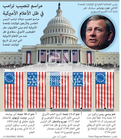 ترامب يؤدي القسم في ظل الأعلام الأميركية infographic