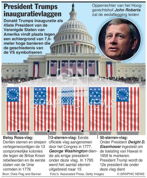 Trumps inauguratievlaggen infographic