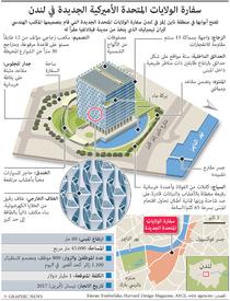 بريطانيا: السفارة الأميركية الجديدة في لندن infographic