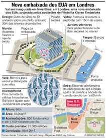 REINO UNIDO: Nova embaixada dos EUA infographic