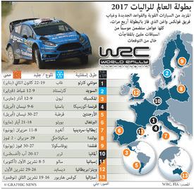 سباق سيارات: جدول سباقات بطولة العالم للراليات ٢٠١٧ infographic