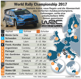 RALLY: WRC Kalender 2017 infographic
