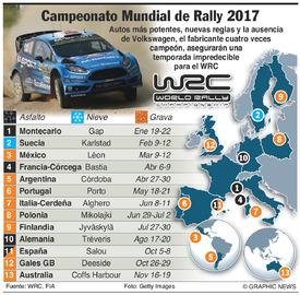 RALLY: Calendario WRC 2017 infographic