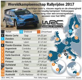 RALLY: WRC kalendar 2017 infographic
