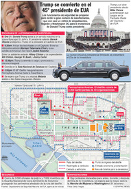 EUA: Investidura de Trump infographic