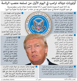 الولايات المتحدة: اليوم الأول لدونالد ترامب كرئيس infographic