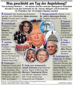 USA: Ablauf des Inaugurationstages von Trump infographic
