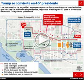 EUA: Investidura de Trump interactivo (1) infographic