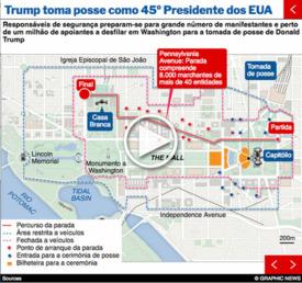 EUA: Tomada de posse de Trump, interactivo (1) infographic