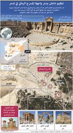 سوريا: داعش يدمر المسرح الأثري في تدمر infographic