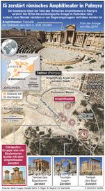 SYRIEN: Amphitheater von Palmyra zerstört infographic