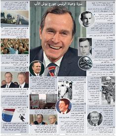 الولايات المتحدة: سيرة وحياة الرئيس جورج بوش الأب - تحديث أول infographic