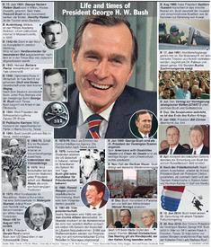 CHRONIK: George H W Bush - ein Porträt (UPDATE) infographic