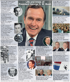 FACTFILE: George H W Bush life and times (1) infographic