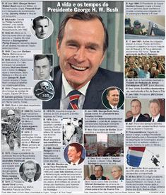 VIDAS: A vida e os tempos de George H W Bush (UPDATE DUE infographic