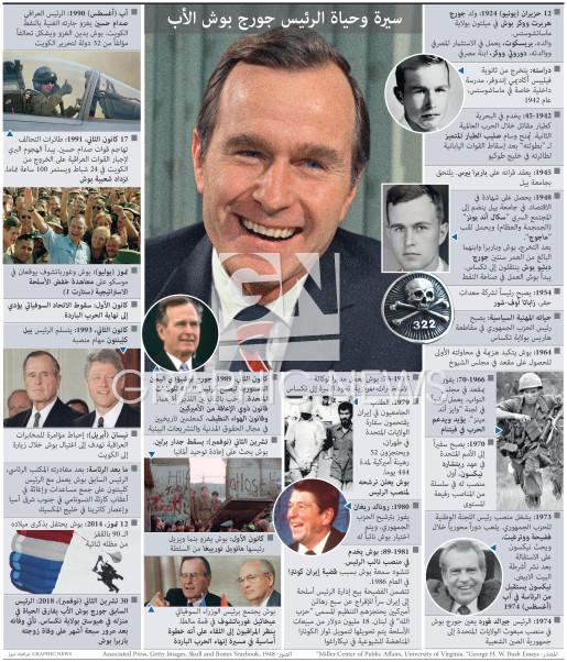 سيرة وحياة الرئيس جورج بوش الأب - تحديث أول infographic