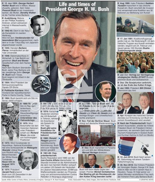 George H W Bush - ein Porträt (UPDATE) infographic