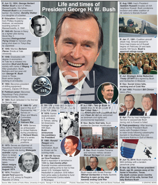 George H W Bush life and times (1) infographic