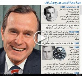 سيرة وحياة جورج بوش الأب - رسم تفاعلي infographic