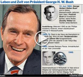 USA: Leben und Zeit von George H W Bush  interactive infographic