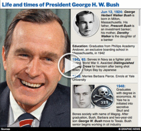 U.S.: George H W Bush life and times interactive (2) infographic