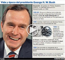 EUA: Vida y época de George H W Bush interactivo (2) infographic