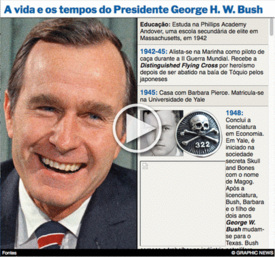 EUA: A vida e os tempos de George H W Bush interactivo infographic
