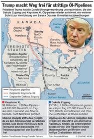 ENERGIE: Trump macht den Weg frei für umstrittene Ölpipelines infographic