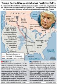 ENERGÍA: Trump da vía libre a oleoductos polémicos infographic
