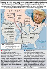 ENERGIE: Trump maakt weg vrij voor omstreden oliepijplijnen infographic