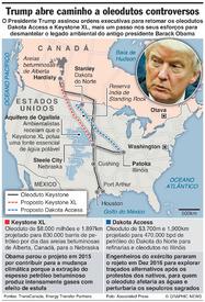 ENERGIA: Trump abre caminho aos controversos oleodutos infographic