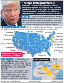 VS: Trumps immigratiebeleid infographic