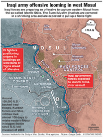 IRAQ: Western Mosul offensive infographic