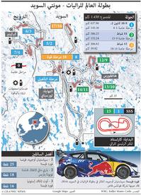 سباق سيارات: رالي السويد ٢٠١٧ infographic