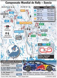 RALLY: Rally WRC de Suecia 2017 infographic