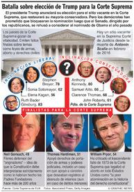 U.S.: Trump revelará nominado a la Corte Suprema infographic