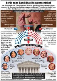 U.S.: Strijd om goedkeuring kandidaat voor Hooggerechtshof infographic