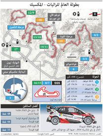 سباق سيارات: رالي المكسيك ٢٠١٧ infographic