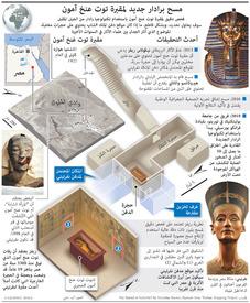 مصر: مسح برادار جديد لمقبرة توت عنخ آمون infographic