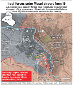 MILITARY: Iraqi forces seize Mosul airport infographic
