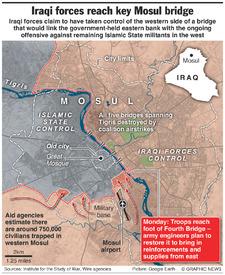 MILITARY: Iraqi forces reach key Mosul bridge infographic