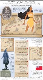 تاريخ: بوكاهونتاس دفنت في إنكلترا منذ ٤٠٠ عام infographic