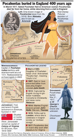 PEOPLE: Pocahontas buried in England 400 years ago infographic