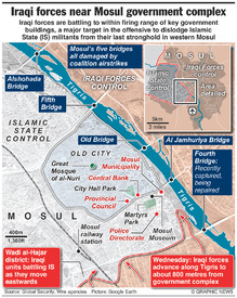 MILITARY: Iraqi forces close in on Mosul government infographic