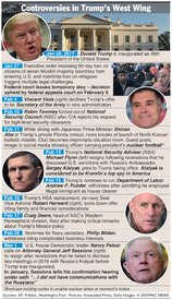 POLITICS: Trump's controversies infographic
