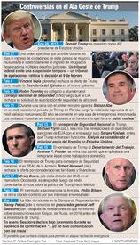 POLÍTICA: Controversias de Trump infographic