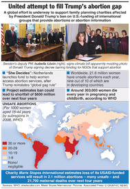 HEALTH: United attempt to fill Trump's abortion gap (1) infographic