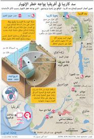 بيئة: مخاوف من انهيار سد ماريبا في أفريقيا infographic