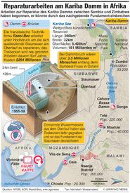 UMWELT: Afrikas Kariba Damm ist einsturzgefährdet  infographic