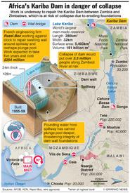 ENVIRONMENT: Africa's Kariba Dam in danger of collapse  infographic
